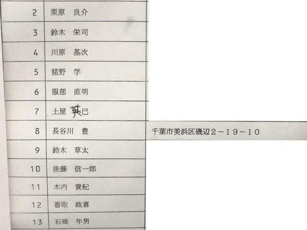 長谷川豊氏、ネットで自宅住所晒されるも「被害届は不受理」涙が出そうになった:コメント12
