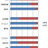 日本で男女平等が絶対無理だとわかる画像