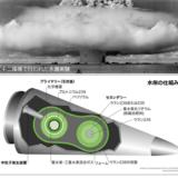 今こそ日本も核武装するべき!