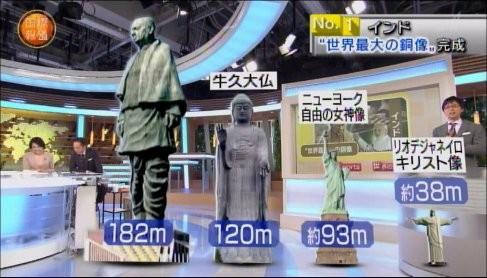 インド人もビックリ「世界最大の銅像」地元市民は大ブーイング:コメント2