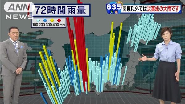 「東京で降っていないとピンとこない」!? 小倉智昭、豪雨報道での発言に非難の声:コメント8
