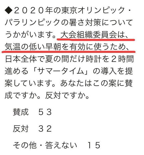 【東京五輪】酷暑対策でサマータイム導入へ 秋の臨時国会で議員立法 31、32年限定:コメント28