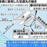 【東電事故に続き、また東京企業が大惨事を起こす】関空連絡橋衝突のタンカー船長に海保が事情聴取…